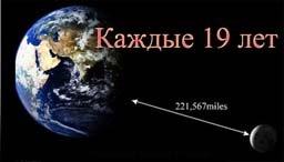 Апокалипсис 19.03.2011
