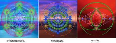 Мандалы. Сакральная геометрия