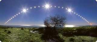 Летнее солнцестояние 2012 года